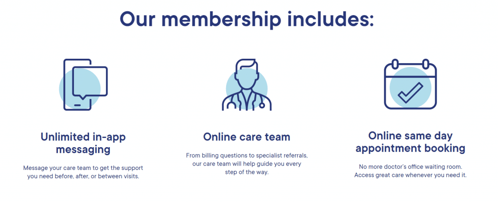 Description of what the Plushcare membership includes